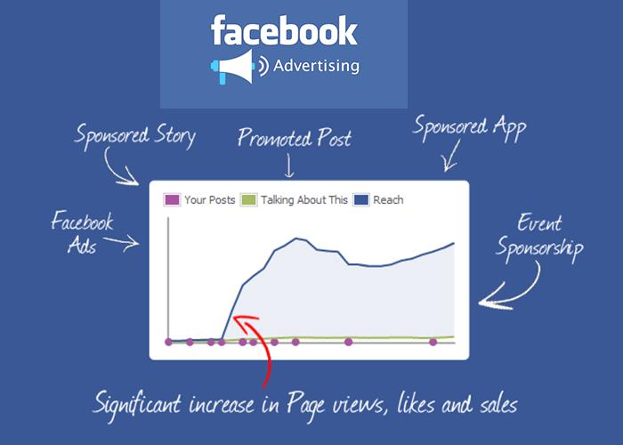 noul facebook ads manager